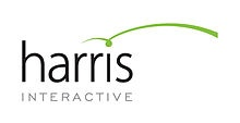 Harris Poll EquiTrend Names BFAS Brand of the Year